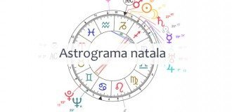 Astrograma natala – calcul, interpretare si importanta
